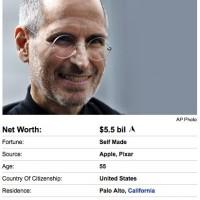 Стив Джобс 136 место по версии Forbes