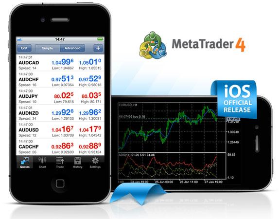 Metatrader 4 Для Windows Phone - sbbank