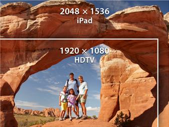display new ipad