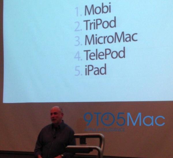 iPhone мог бы называться Telepod, TriPod или Mobi