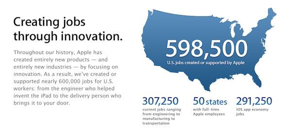 Благодаря Apple в США создано около 600 000 рабочих мест