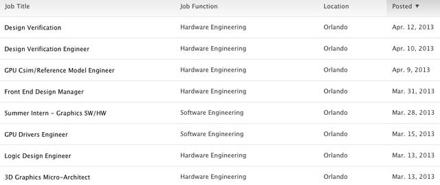 Apple требуются инженеры в Орландо