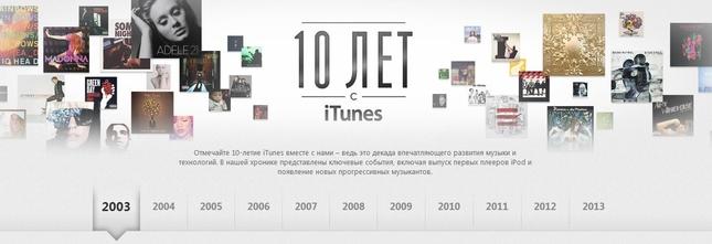На этой неделе iTunes празднует свое десятилетие
