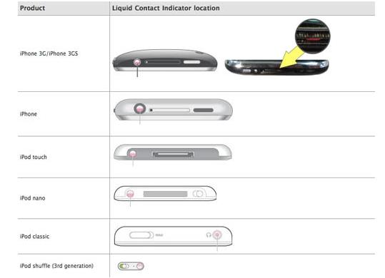 Apple выплатит по $300 за намоченные iPhone