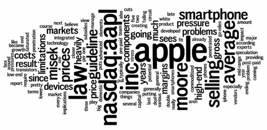 word-cloud-apple