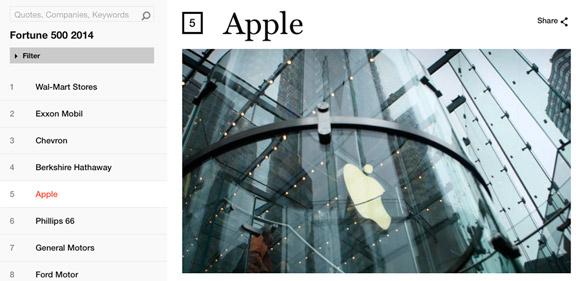 fortune-Apple-1