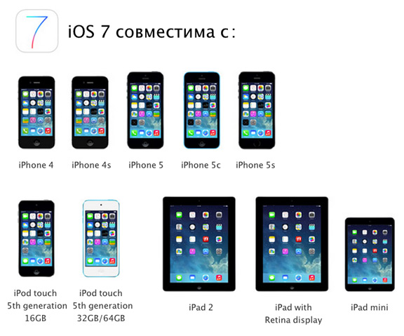 ios7-available-for-devices-iphone5s-iphone5c-iphone4-iphone4s-iphone5-ipodtouch16gb-ipodtouch32gb-64gb-ipad2-ipadretina-ipadmini