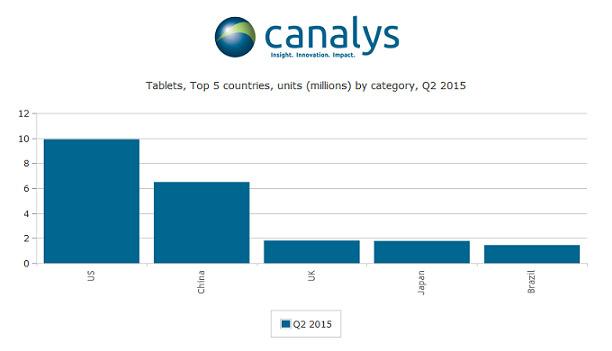 cana-iPad-1