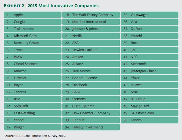 apple-innovation-companies