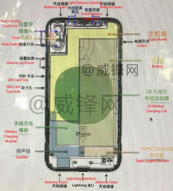 В Сети появились снимки iPhone 8 с двойным аккумулятором и встроенным в дисплей Touch ID