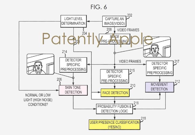 Apple тестирует технологию распознавания лиц для iPhone 8