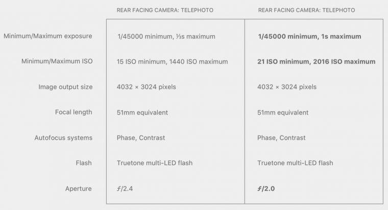 iphone-11-camera-iphone-xs-comparison-21-760x412
