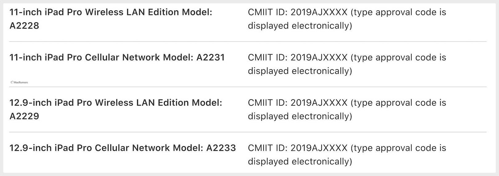 new-ipad-pro-models-china-user-manuale