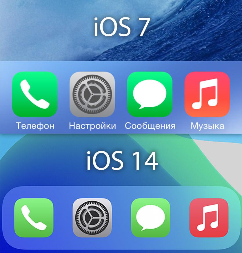 ios-7-icons-vs-ios-14-icons-rus-iphone-iphonesru-1