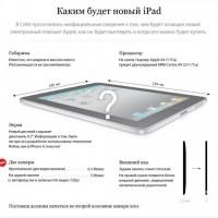 Всё об iPad 2
