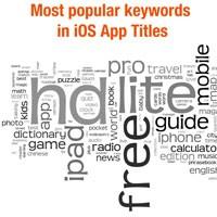 Топ-25 самых часто используемых слов в названиях приложений для iPhone и iPad