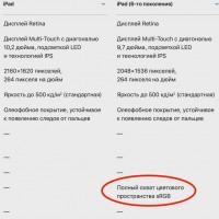 ipad102badscreen-747×760