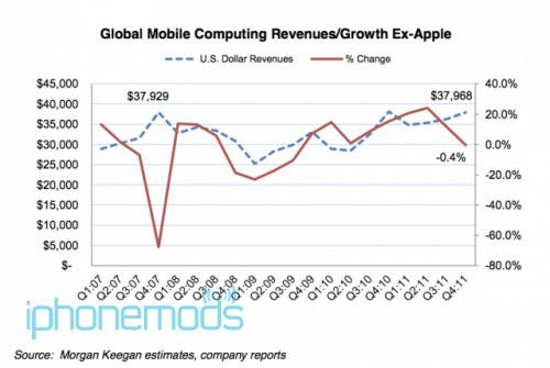 Kak by zhilos bez Apple v tselom i iPhone v chastnosti