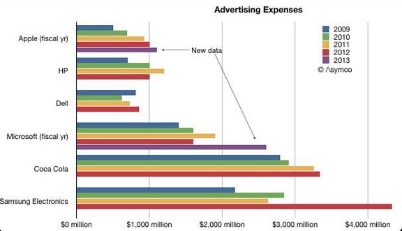 Apple-ads-11