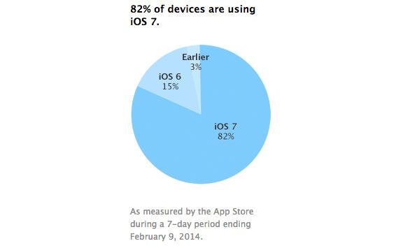App-Store-index-2