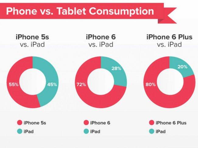 iphone-ipad-7-1-650x487