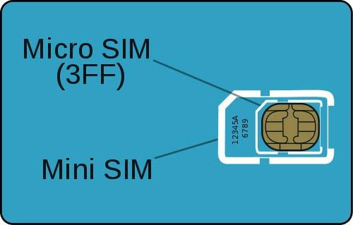 micro-sim-and-mini-sim
