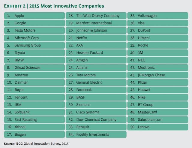 apple-innovation-companies