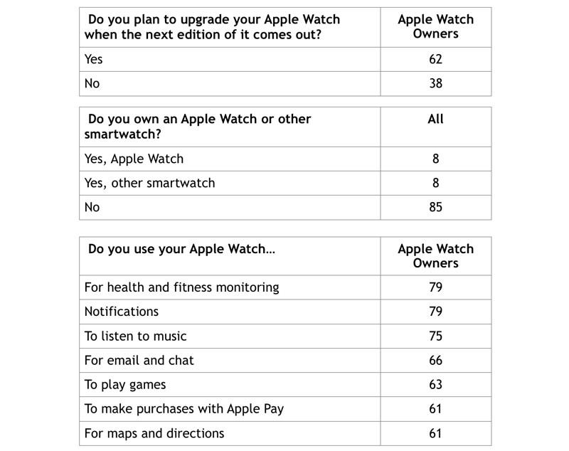 Apple-Watch-issledovanie-3