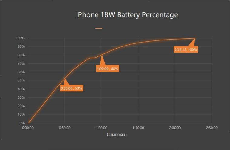 Inviolabs_iPhone11_18W_percent_6-760x497