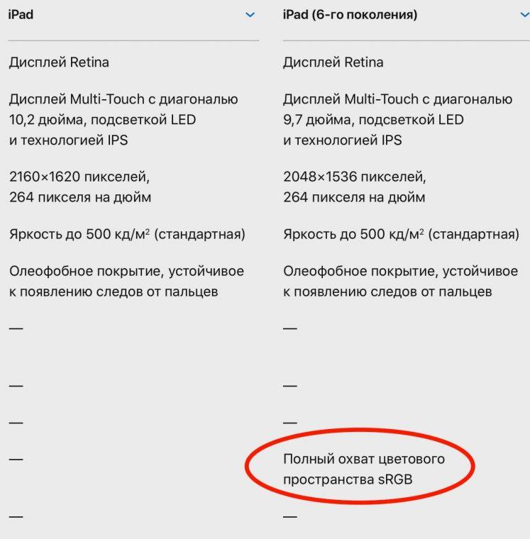ipad102badscreen-747x760