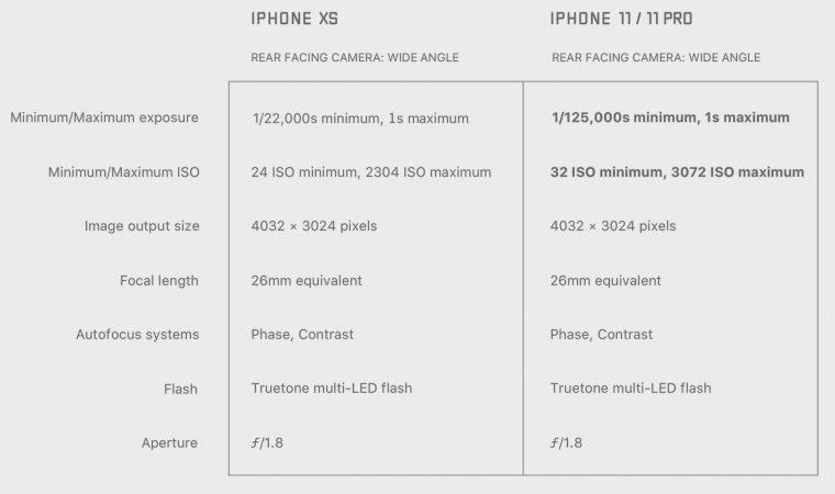 iphone-11-camera-iphone-xs-comparison-11-760x450